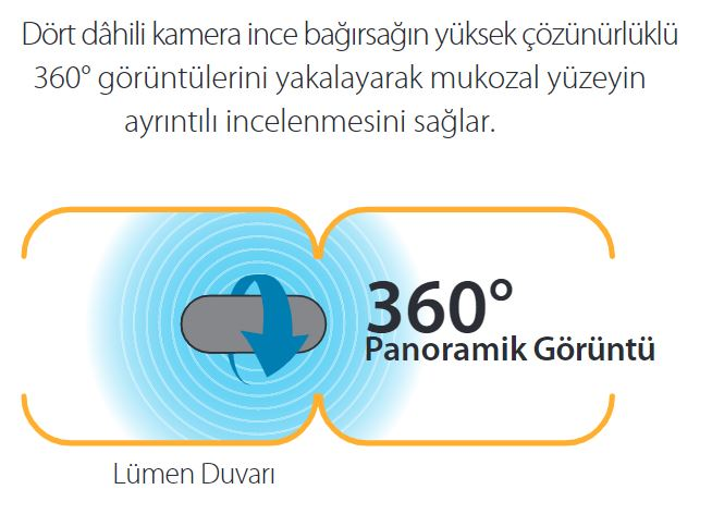 CapsoCam 360 Panoramik Görüntü