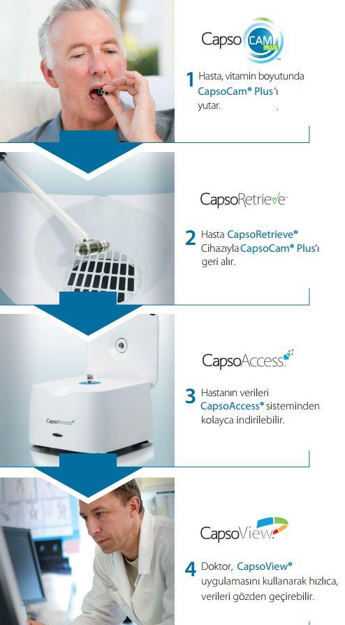 Capsocam özellikler