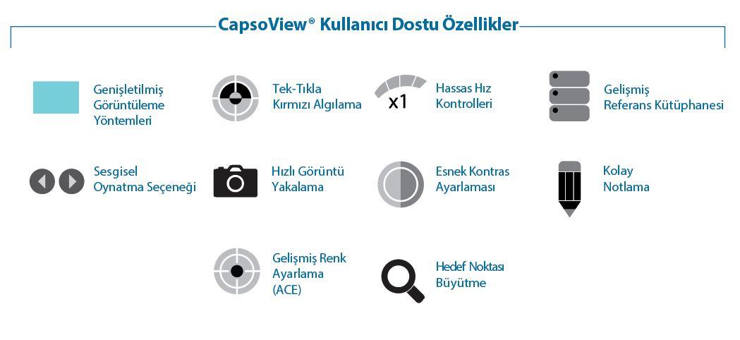 CapsoView Kullanıcı Dostu Özellikler